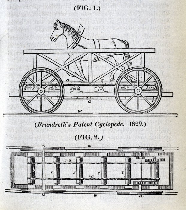 Plate from 'History and Progress of the Steam Engine' showing Brandreth's Cycloped, 1831.